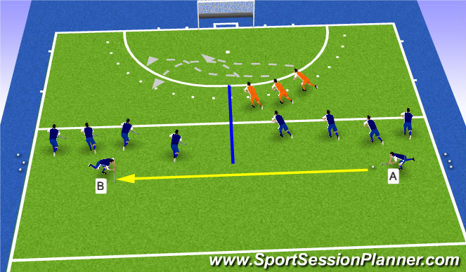 Hockey Session Plan Drill (Colour): Defending numerical disadvantage