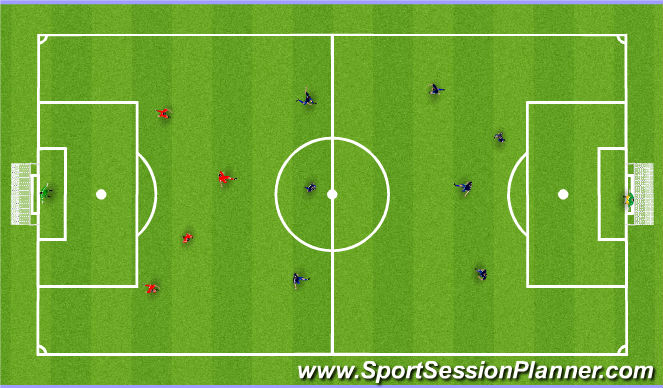Football/Soccer Session Plan Drill (Colour): SSG 4 v 4