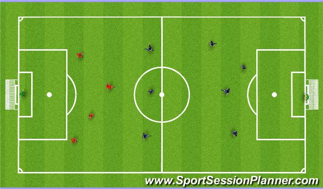 Football/Soccer Session Plan Drill (Colour): SSG 4 v 4