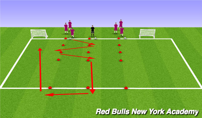 Football/Soccer Session Plan Drill (Colour): Dribbling/Relays