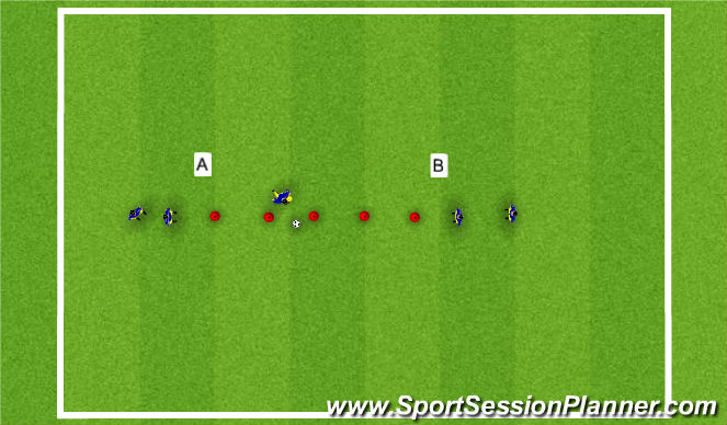 Football/Soccer Session Plan Drill (Colour): Dribbling