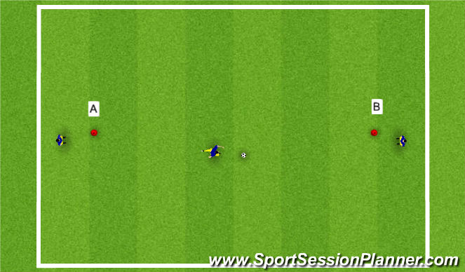 Football/Soccer Session Plan Drill (Colour): Lofted Pass / Running with ball
