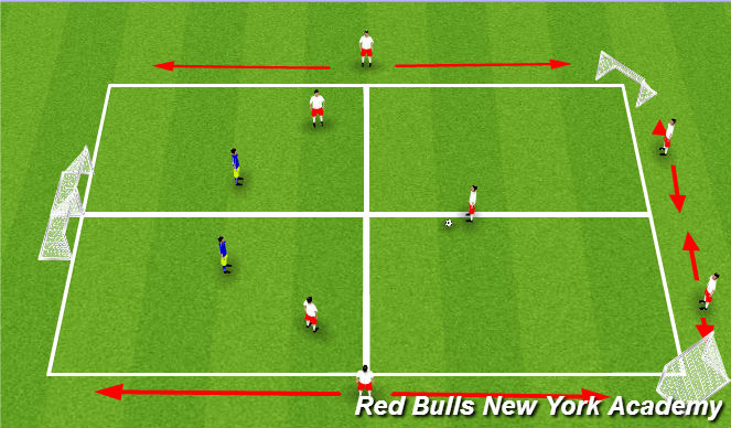 Football/Soccer Session Plan Drill (Colour): Progressed Expanded small sided