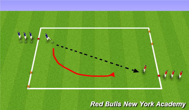 Football/Soccer Session Plan Drill (Colour): Main Theme - recap