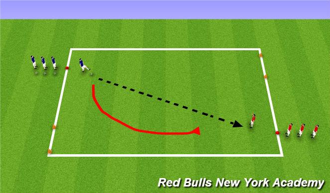 Football/Soccer Session Plan Drill (Colour): Main Theme - recap