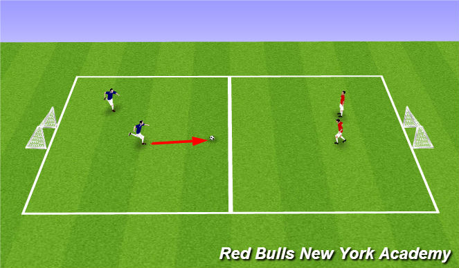Football/Soccer Session Plan Drill (Colour): 2 v. 2