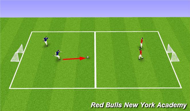 Football/Soccer Session Plan Drill (Colour): 2 v. 2