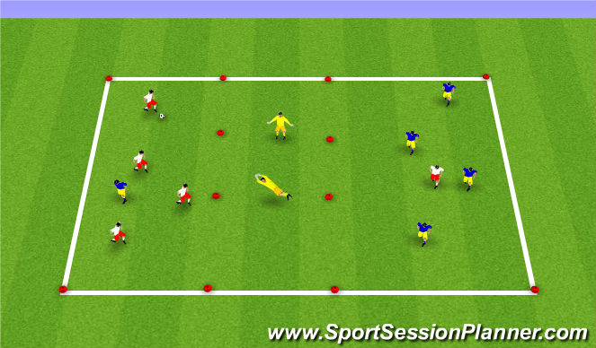 Football/Soccer Session Plan Drill (Colour): Over the gap keeper