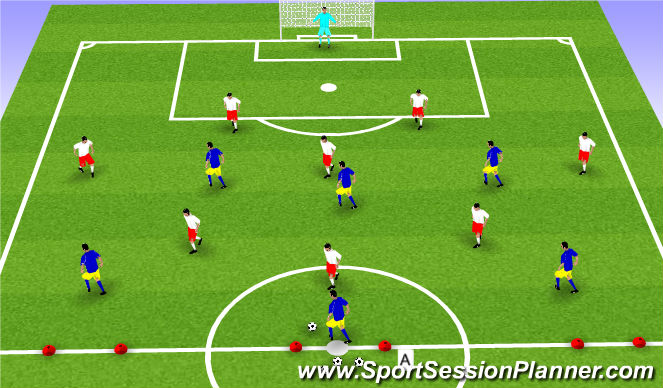 Football/Soccer Session Plan Drill (Colour): Defending the Final 3rd