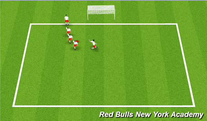 Football/Soccer Session Plan Drill (Colour): receiving and shooting