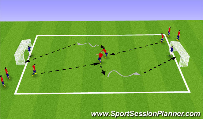Football/Soccer Session Plan Drill (Colour): Spring/Summer Shooting