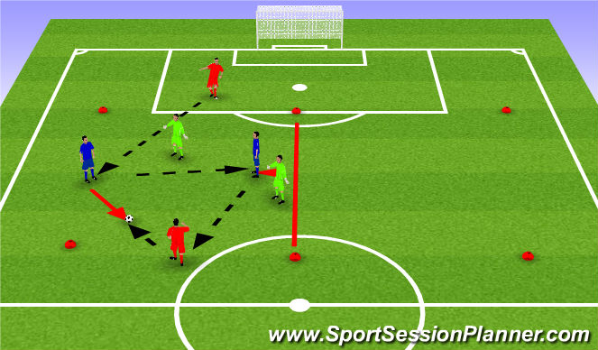 Football/Soccer Session Plan Drill (Colour): Checking in to Receive