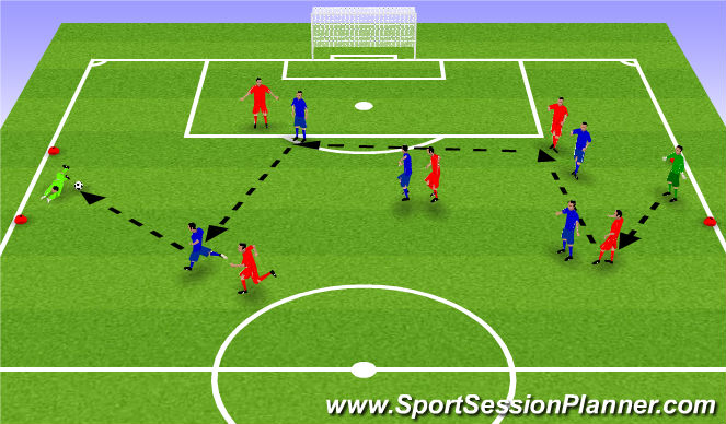 Football/Soccer Session Plan Drill (Colour): SSG (20 minutes)