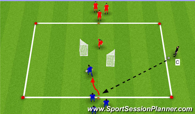 Football/Soccer Session Plan Drill (Colour): 1v1 Opposite Goals