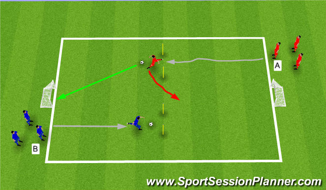 Football/Soccer Session Plan Drill (Colour): Shoot & Apply Pressure