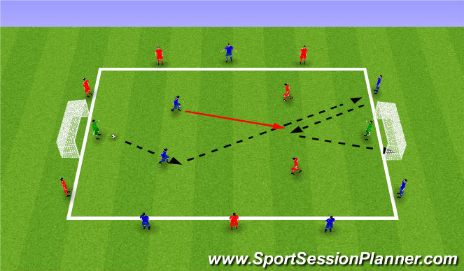 Football/Soccer Session Plan Drill (Colour): 2vs2 Games