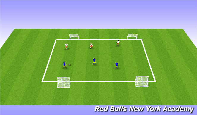 Football/Soccer Session Plan Drill (Colour): Conditioned Gmae