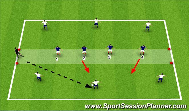 Football/Soccer Session Plan Drill (Colour): Spring/Summer