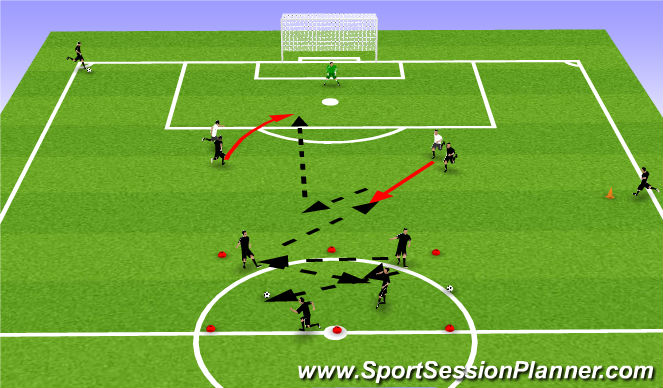 Football/Soccer Session Plan Drill (Colour): Situational