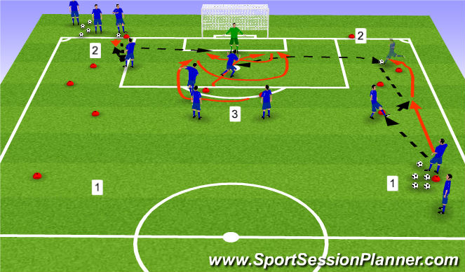 Football/Soccer Session Plan Drill (Colour): Crossing/Bangu Finishing