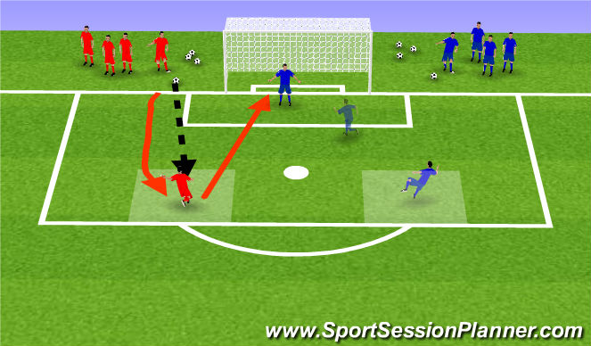 Football/Soccer Session Plan Drill (Colour): Shooting - Team Volley