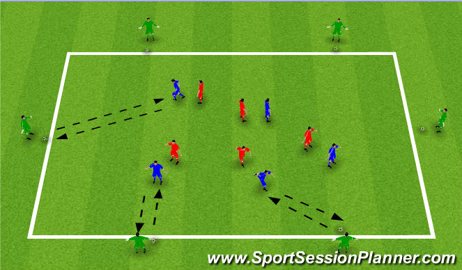 Football/Soccer Session Plan Drill (Colour): Ball Control under pressure
