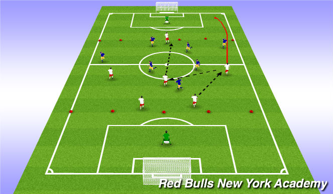 Football/Soccer Session Plan Drill (Colour): whole-part-whole counter attacking game