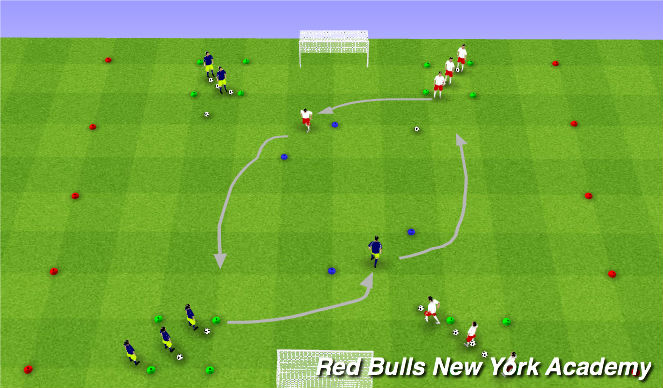 Football/Soccer Session Plan Drill (Colour): Points Semi
