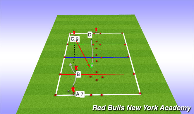 Football/Soccer Session Plan Drill (Colour): 5 second defending