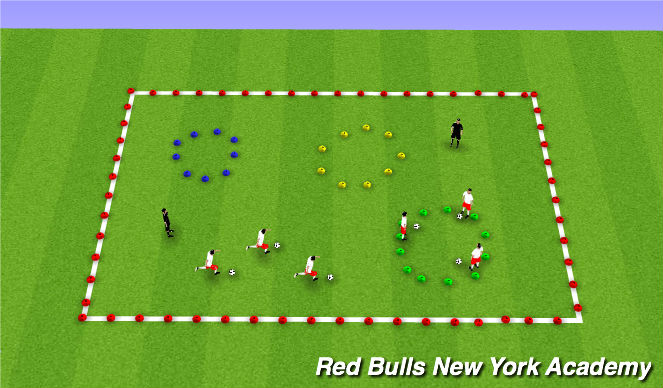 Football/Soccer Session Plan Drill (Colour): Space School Technical Warm Up