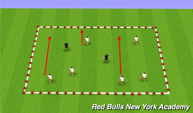 Football/Soccer Session Plan Drill (Colour): Space Sharks and Minnows