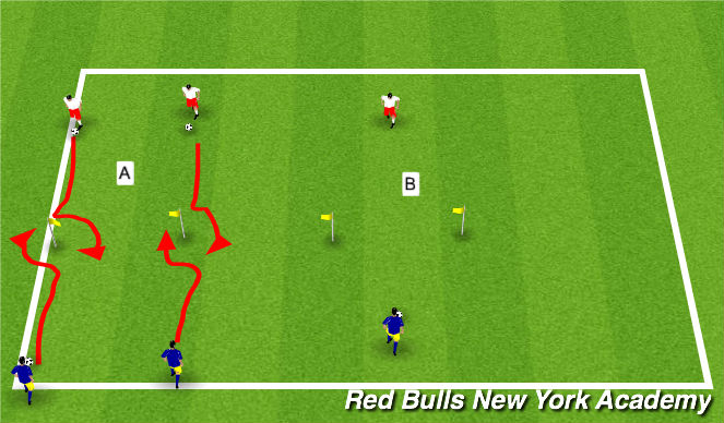 Football/Soccer Session Plan Drill (Colour): Mian Theme