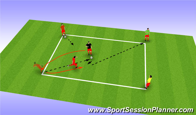 Football/Soccer Session Plan Drill (Colour): Set-Pass 5 Square
