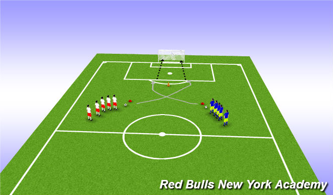 Football/Soccer Session Plan Drill (Colour): Preparing for a Shot