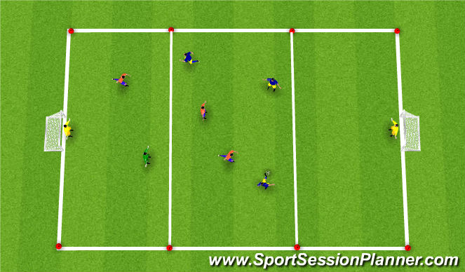 Football/Soccer Session Plan Drill (Colour): Playing Through The Midfield