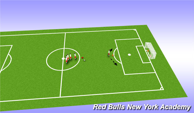 Football/Soccer Session Plan Drill (Colour): Shot Placement