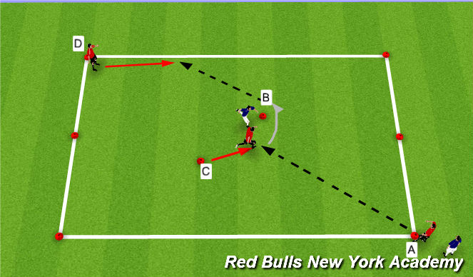 Football/Soccer Session Plan Drill (Colour): Main Activity Part I