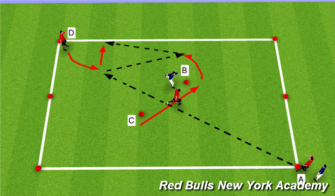 Football/Soccer Session Plan Drill (Colour): Main Activity Part II