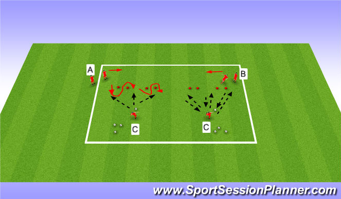 Football/Soccer Session Plan Drill (Colour): Quick feet / passing