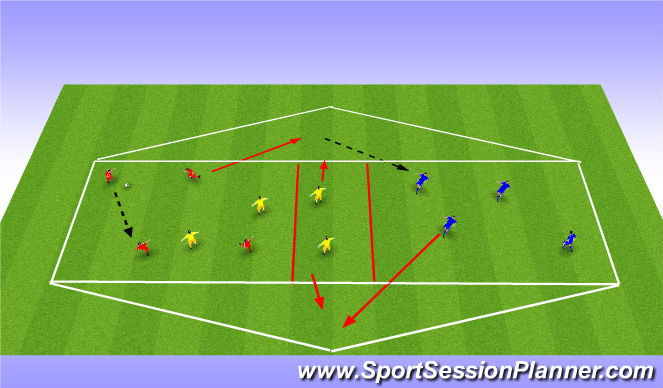 Football/Soccer Session Plan Drill (Colour): 4 v 2 Quick transition