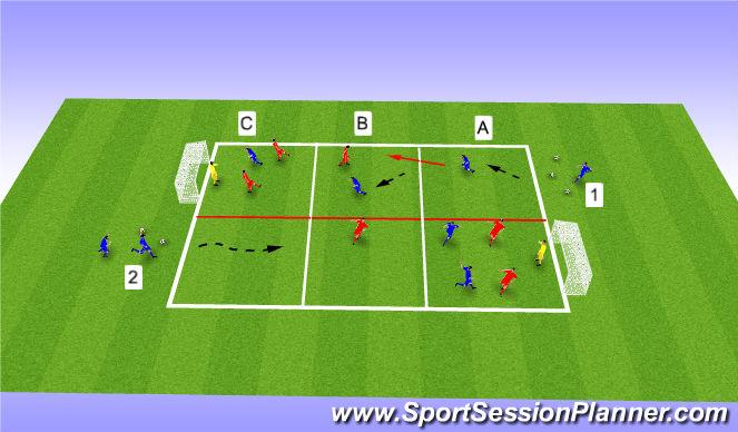 Football/Soccer Session Plan Drill (Colour): Third man run ( Midfield)