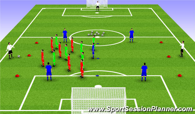 Football/Soccer Session Plan Drill (Colour): 6v6+5 to GKs