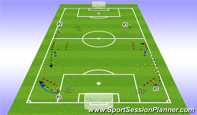 Football/Soccer Session Plan Drill (Colour): #2 & #3 playing balls into the pocket