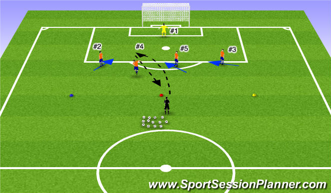 Football/Soccer Session Plan Drill (Colour): #2,#4,#5,#3 Movement