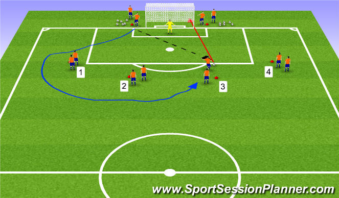Football/Soccer Session Plan Drill (Colour): Finishing in the final 1/3