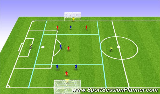 Football/Soccer Session Plan Drill (Colour): 4v4+2 (w/ GKs)
