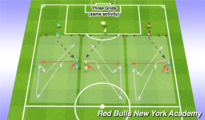 Football/Soccer Session Plan Drill (Colour): Technical Repetition: Unopposed (Roll / V-Move)