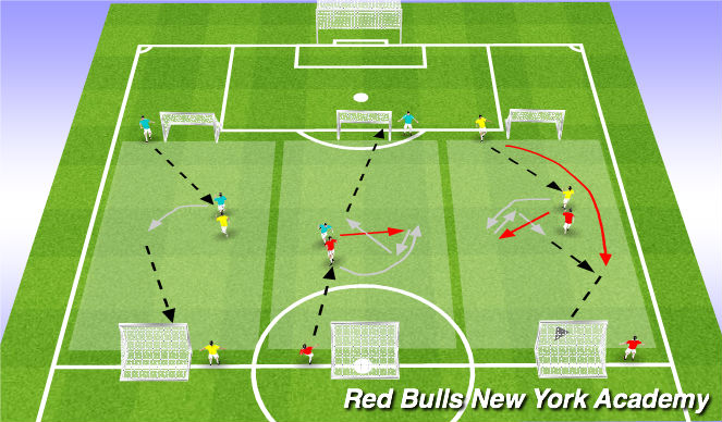 Football/Soccer Session Plan Drill (Colour): 1v1 > 2v1 Conditioned Game