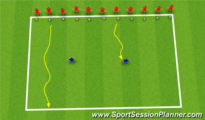 Football/Soccer Session Plan Drill (Colour): Fun Games - Chicken or Hero