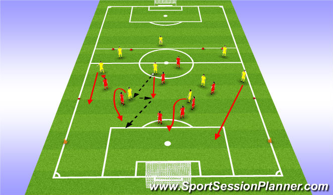 Football/Soccer Session Plan Drill (Colour): POP Picture 2